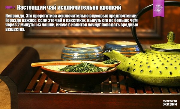 Мифы о чае