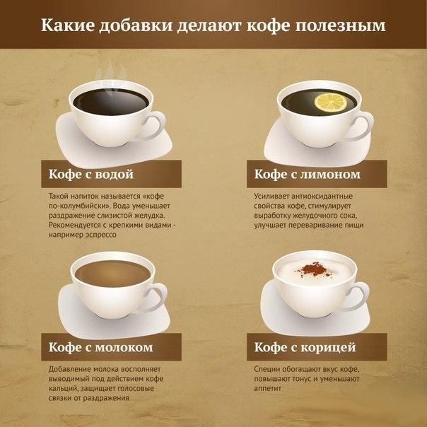 Как сделать кофе обычное