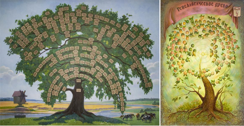 Родового дерева своими руками