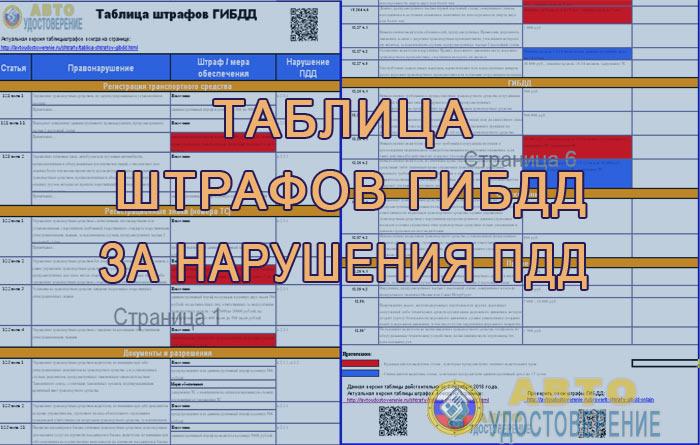 Картинки по запросу ТАБЛИЦА ШТРАФОВ НА 2017 год.