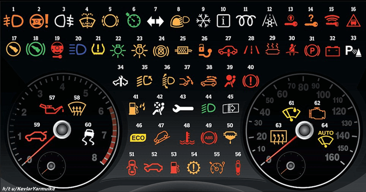 Значение значков на приборной панели авто, о которых вы стеснялись спросить