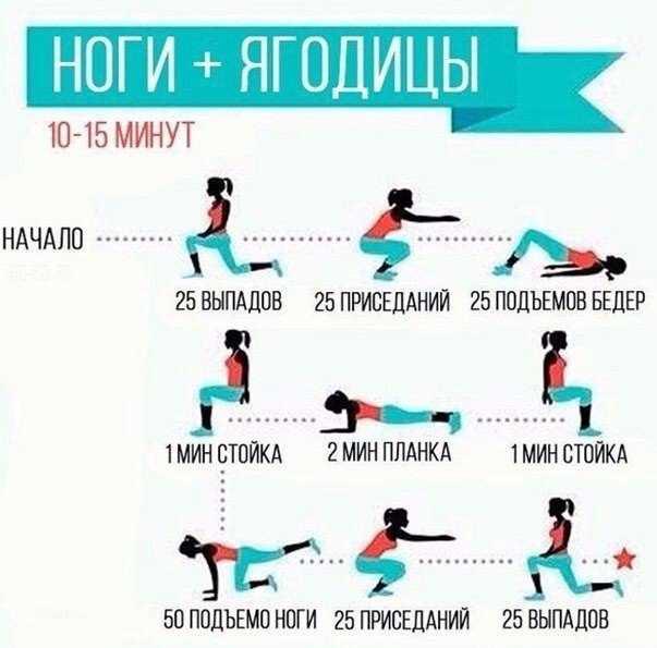 Упражнения для красивых ягодиц в домашних условиях для девушек - 3dfuse.ru