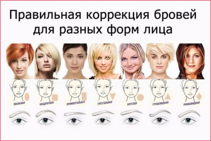 Как правильно подобрать себе все для макияжа