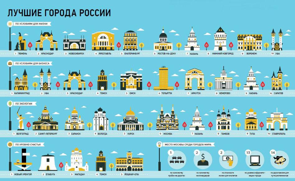 http://mtdata.ru/u4/photo5743/20744390628-0/original.jpg#20744390628