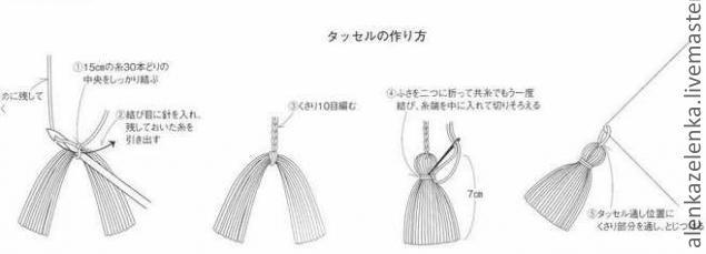 Как сделать кисточку с витым