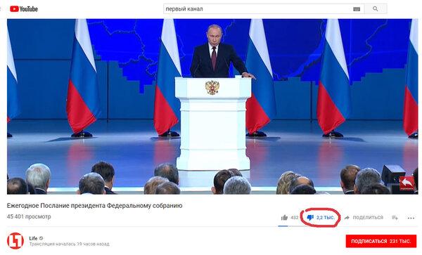 Россияне накидали посланию Путина тысячи дизлайков