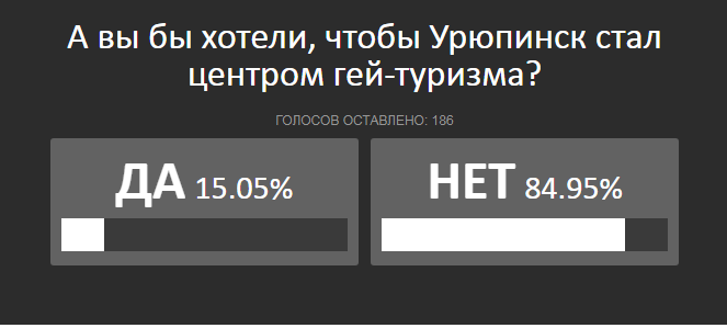 "Нужна ли России столица ""голубовато-розового туризма""?"