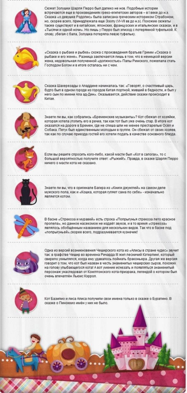 Интересные факты об известных сказках (2 фото)