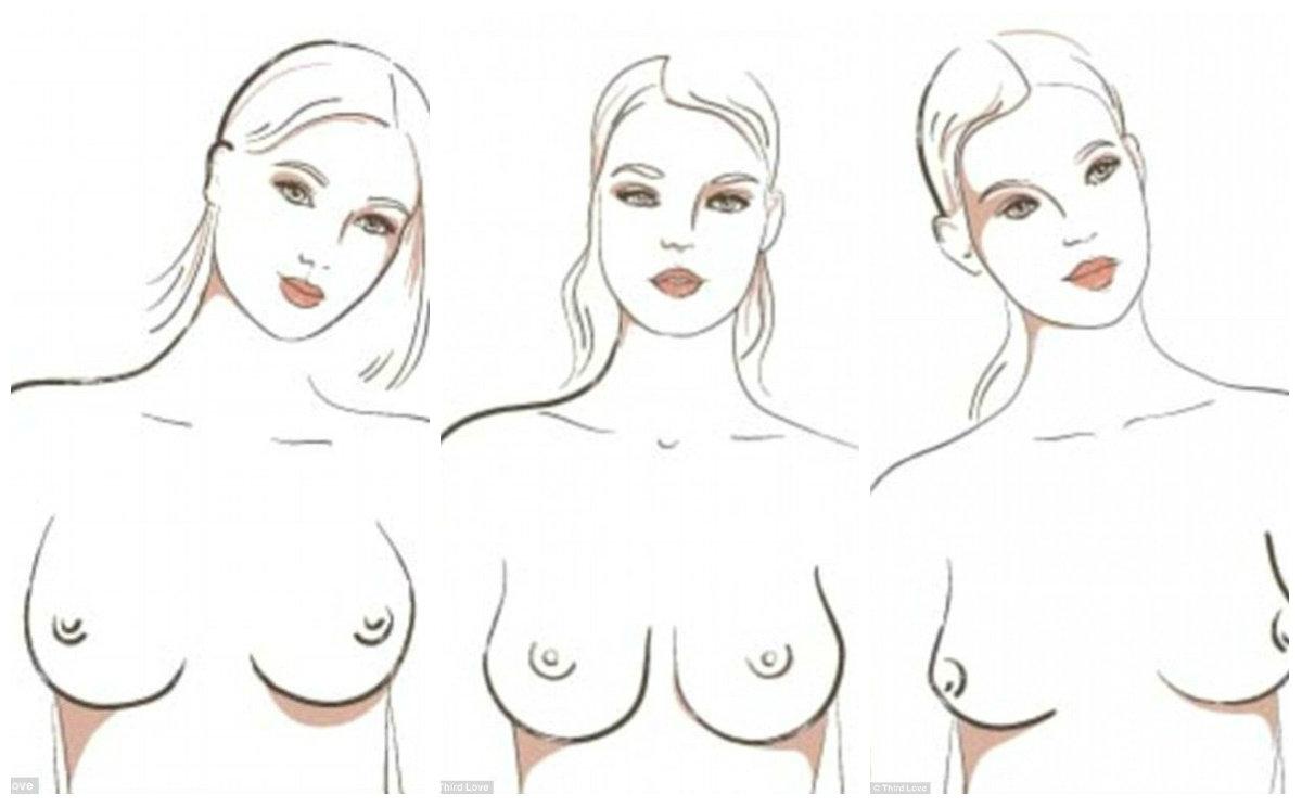 Как угадать с бюстгальтером. Полный гид по разным формам груди