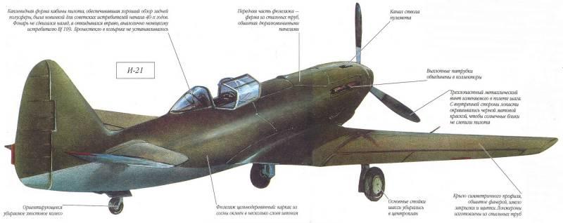 Опытный истребитель И-21 (ИП-21)