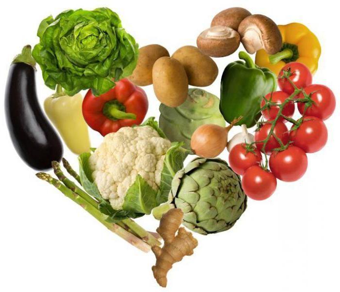 Продукты, снижающие холестерин и очищающие сосуды при атеросклерозе