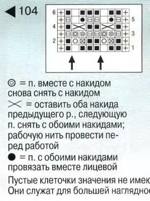 Патентные узоры спицами 5