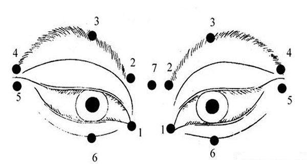 Надоели очки? Эти методы помогли тысячам людей восстановить зрение