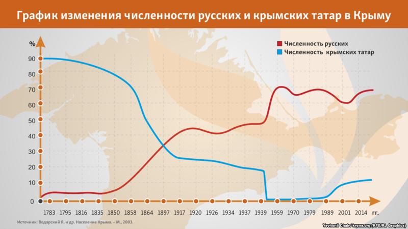 """""""Немецкая Волна"""" нагло врет …"""