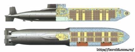 подводная лодка танкер