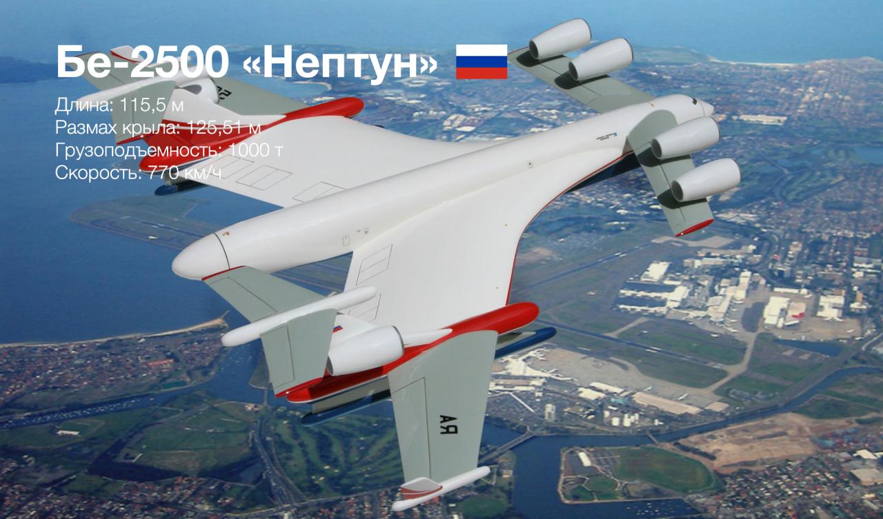 Проект века: сверхтяжелый российский гидросамолет Бе-2500