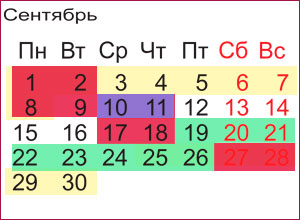 Лунный календарь стрижек на сентябрь 2014 года