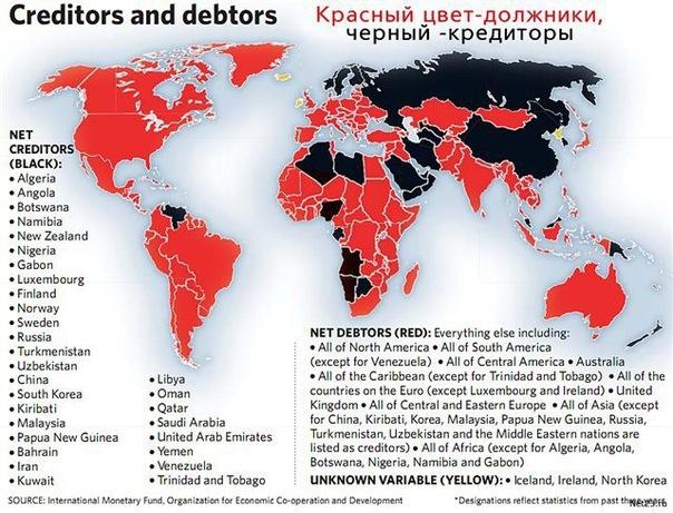 Должники - красное. Кредиторы, черное...