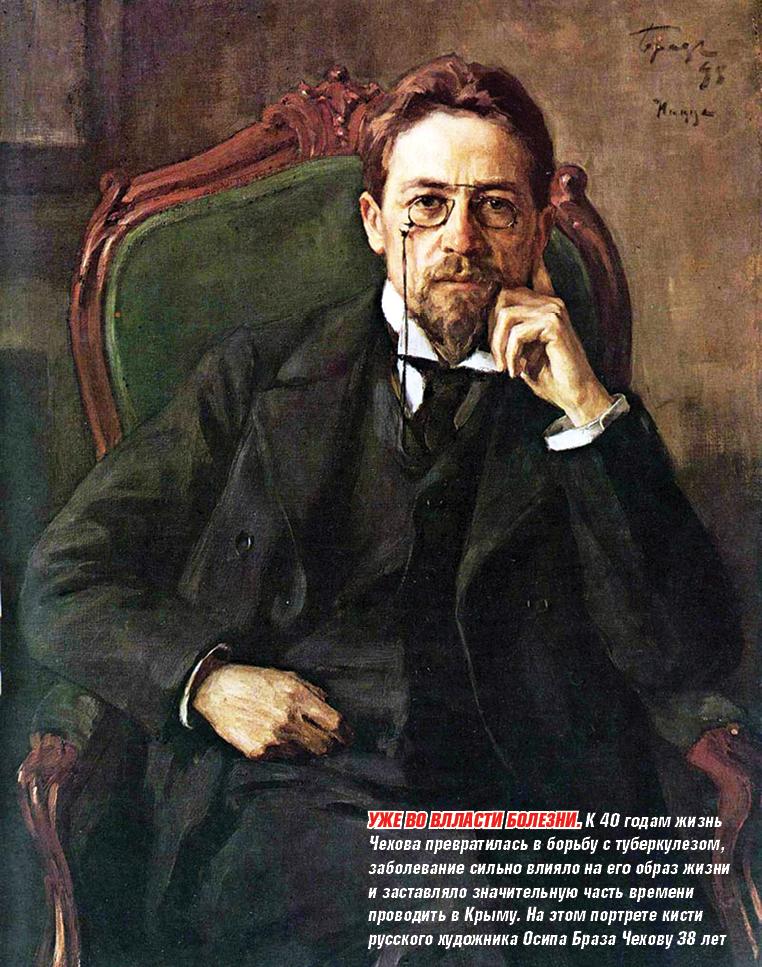 Пища для ума. Антон Павлович Чехов (1860–1904)