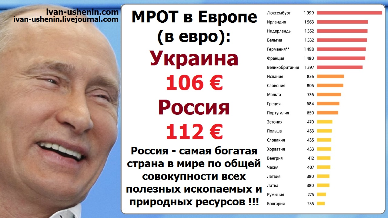 Россия Путина - одна из самы…