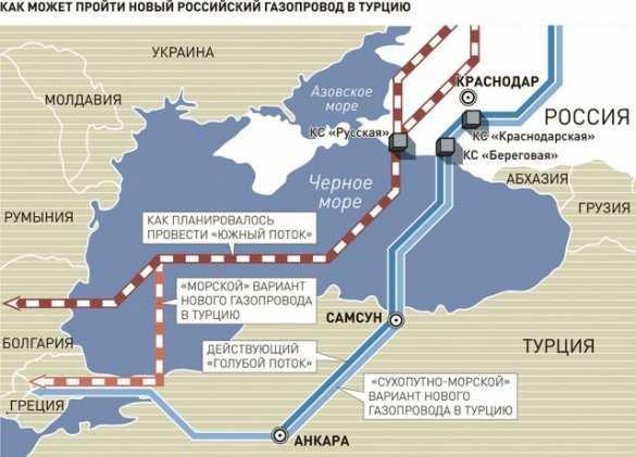 Новые перспективы «Турецкого потока» и не только