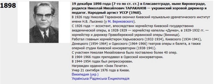 Жертва сталинских репрессий