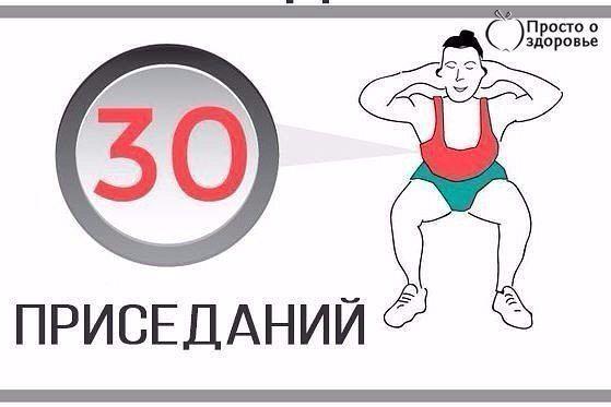 Комплекс домашних упражнений для жиросжигания