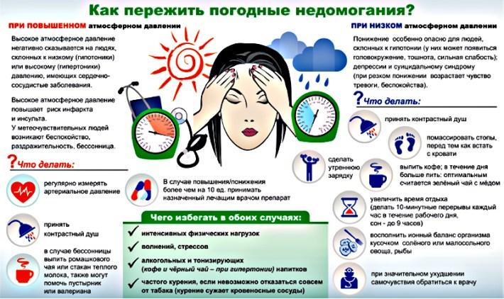 Почему болит голова при понижении атмосферного давления