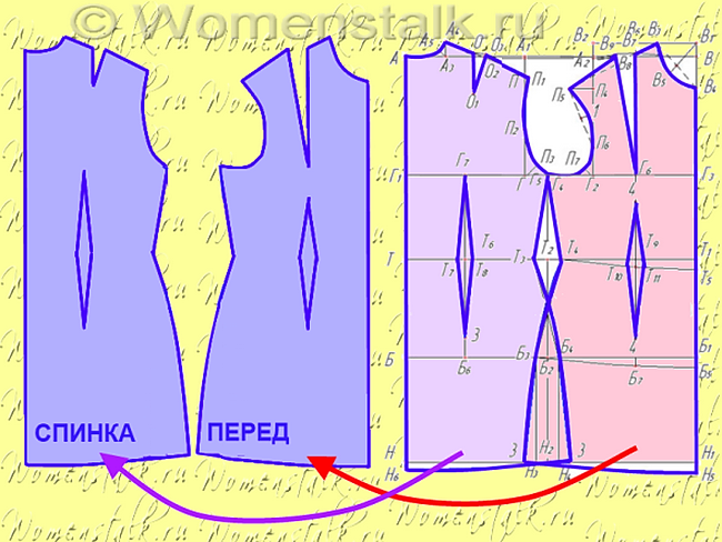Ольга клишевская построение выкройки основы