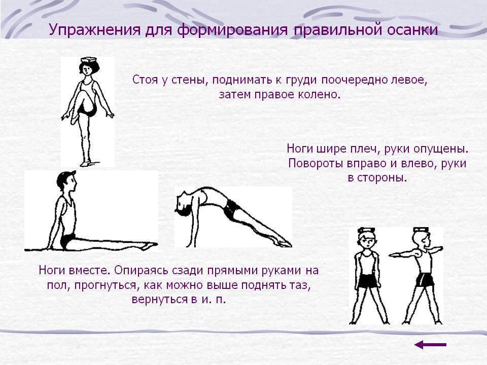 Упражнения от сутулости - красивая осанка у взрослых и дете