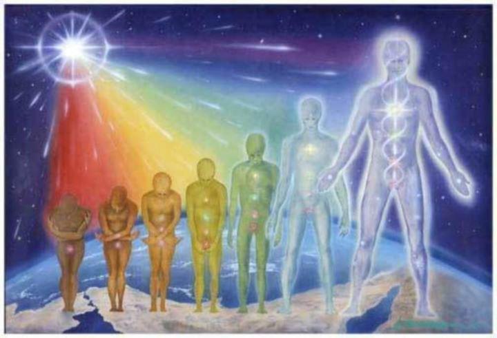 СИМПТОМЫ КВАНТОВОГО ПЕРЕХОДА, ТРАНСМУТАЦИИ И ВОЗНЕСЕНИЯ
