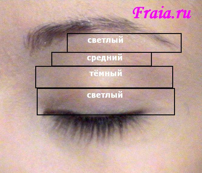 Тема «Макияж глаз.