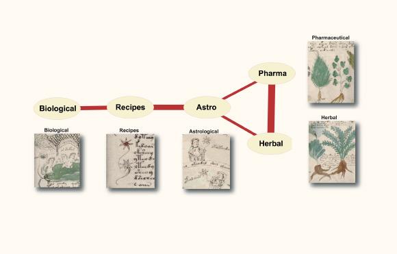 image_1195_2-voynich-manuscript