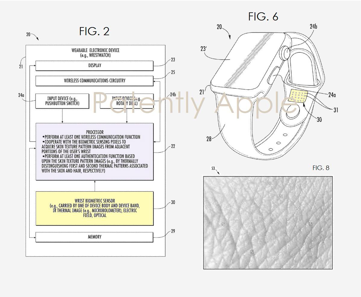 Apple запатентовала браслет умных часов, который «узнает» владельца по запястью