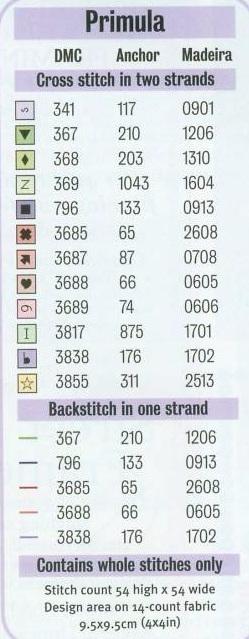 Схемы миниатюрной вышивки. ЦВЕТЫ (8) (249x639, 151Kb)