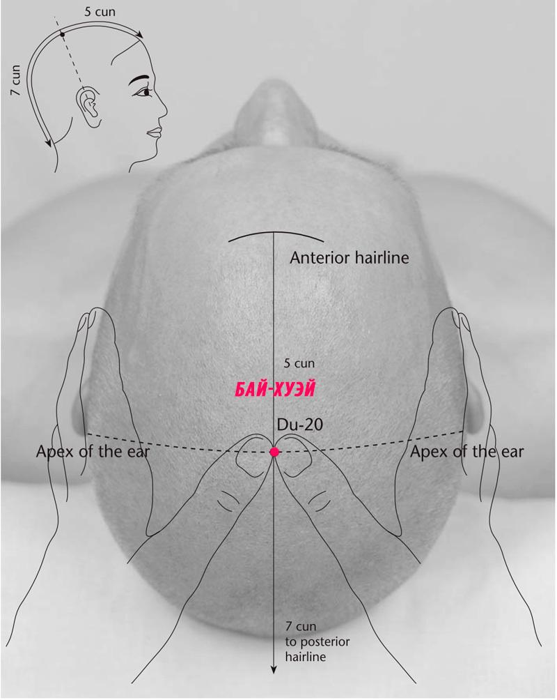 Массаж головы при гипертонии: 13 простых приемов