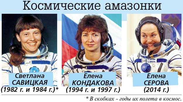 Все фото с сайта gctc.ru