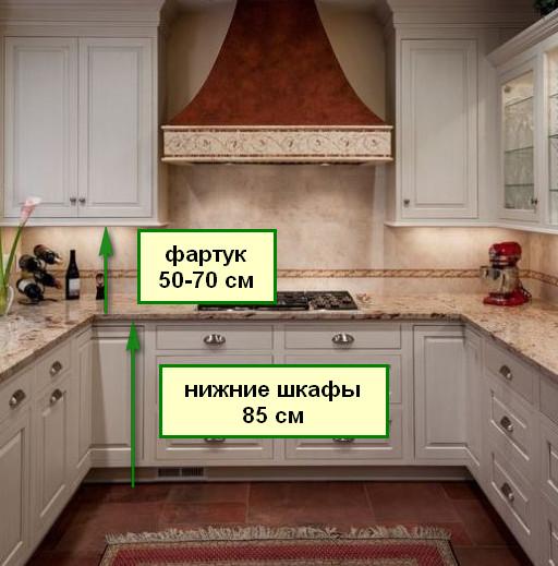 Как сделать угловой фартук на кухне