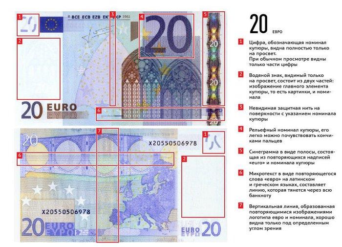 Как проверить евро на подлинность при домашнем условие