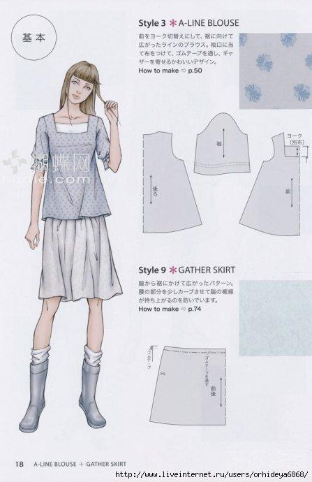 Выкройки простых, но эффектных блузок