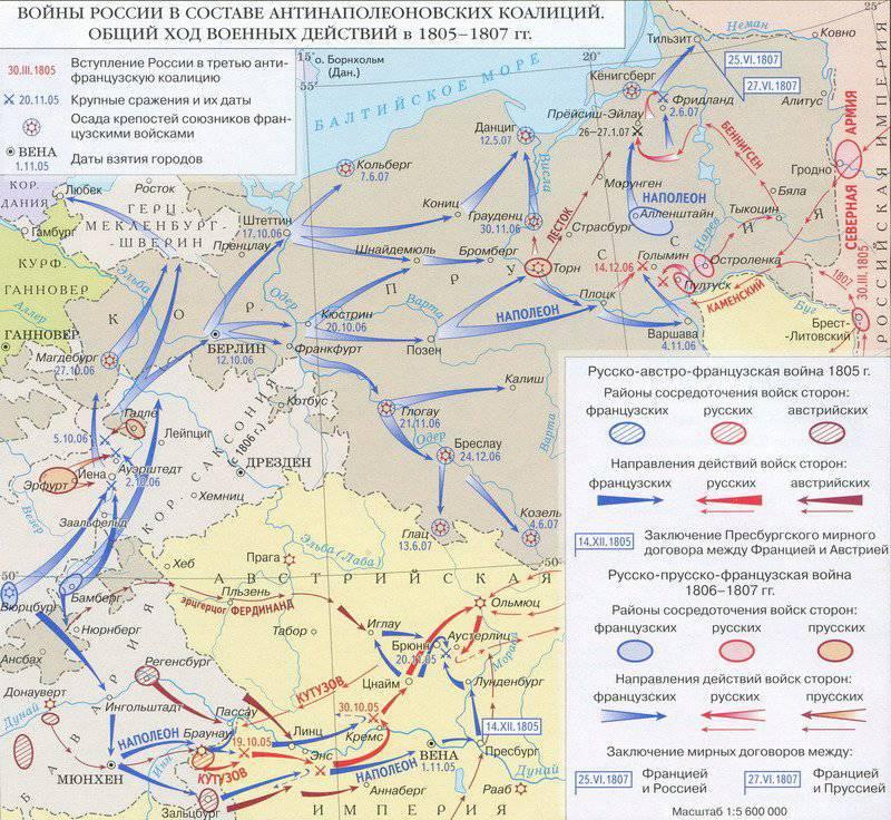 Русско-прусско-французская война 1806–1807 гг.