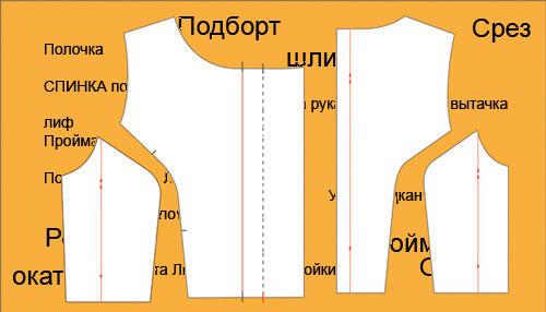 Детали кроя женской одежды –…