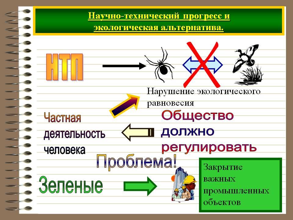 НТП. Польза и угрозы