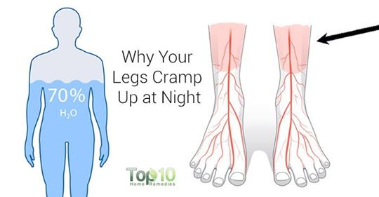 Причины, почему ваши ноги ст…