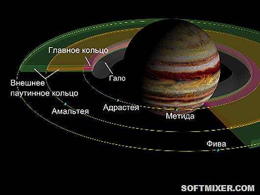 420px-Jupiter_Rings_ru.svg