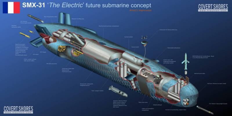 Глубокое синее море. Топ необычных субмарин будущего
