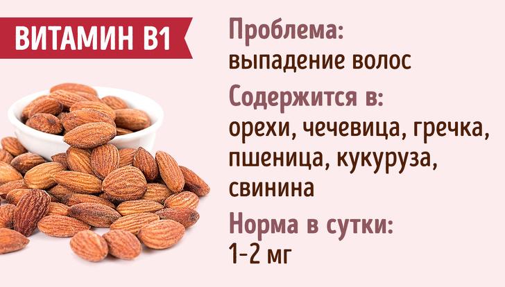 Гид по витаминам, которые отвечают за женскую красоту