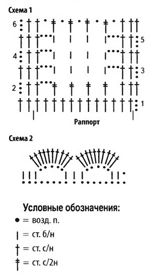 вязание женского ажурного жакета