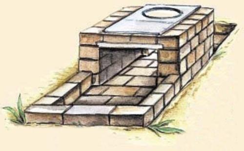 ограждение шашлычного дворика