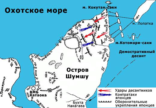 Книга советская оккупация курильских островов